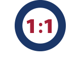1-1-Contention-Ratio
